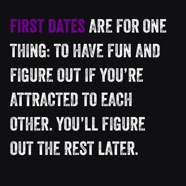 Why First Date Counts A Lot