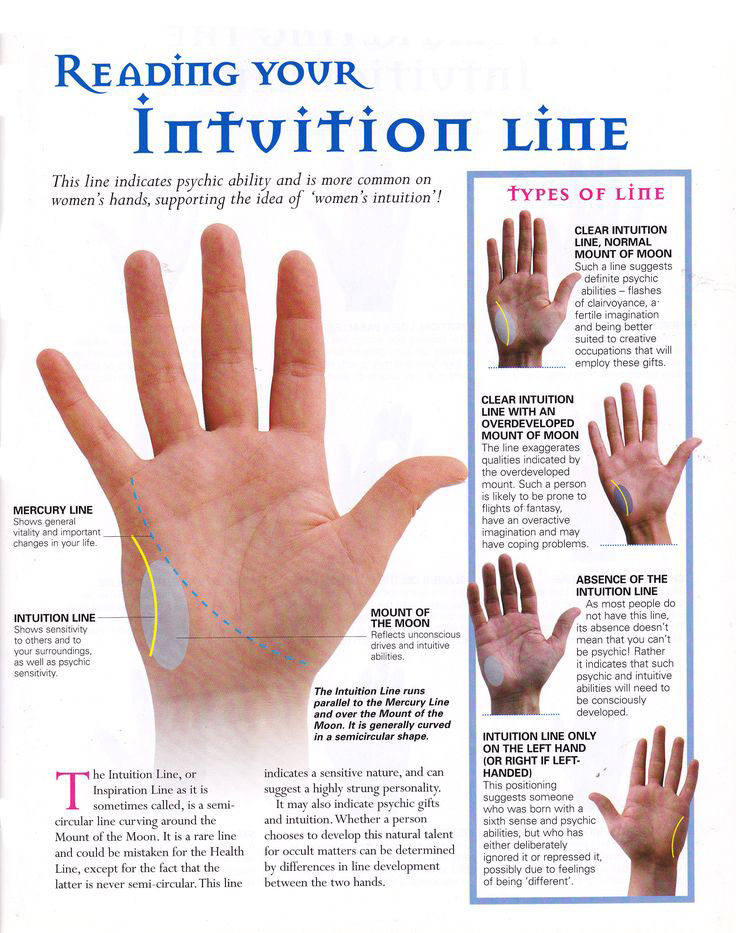 Find Out If You Can Be A Psychic : Look On Your Palm