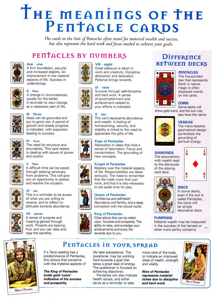 Pentacle Cards Mean What?