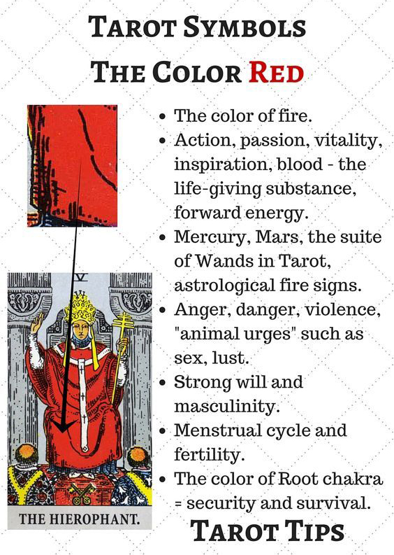 Red Means in Tarot