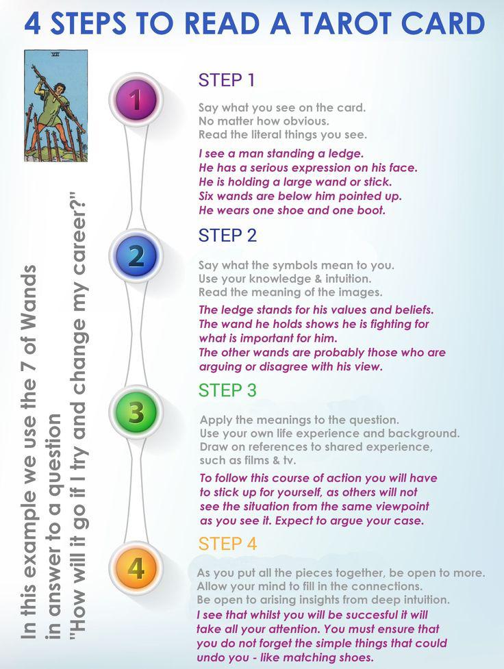Tarot Card 101 For Beginners