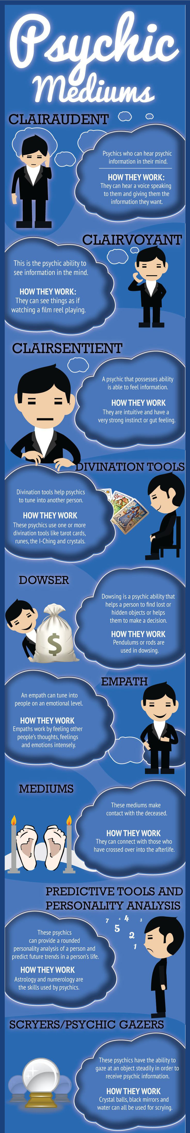 How Mediums Use Their Power